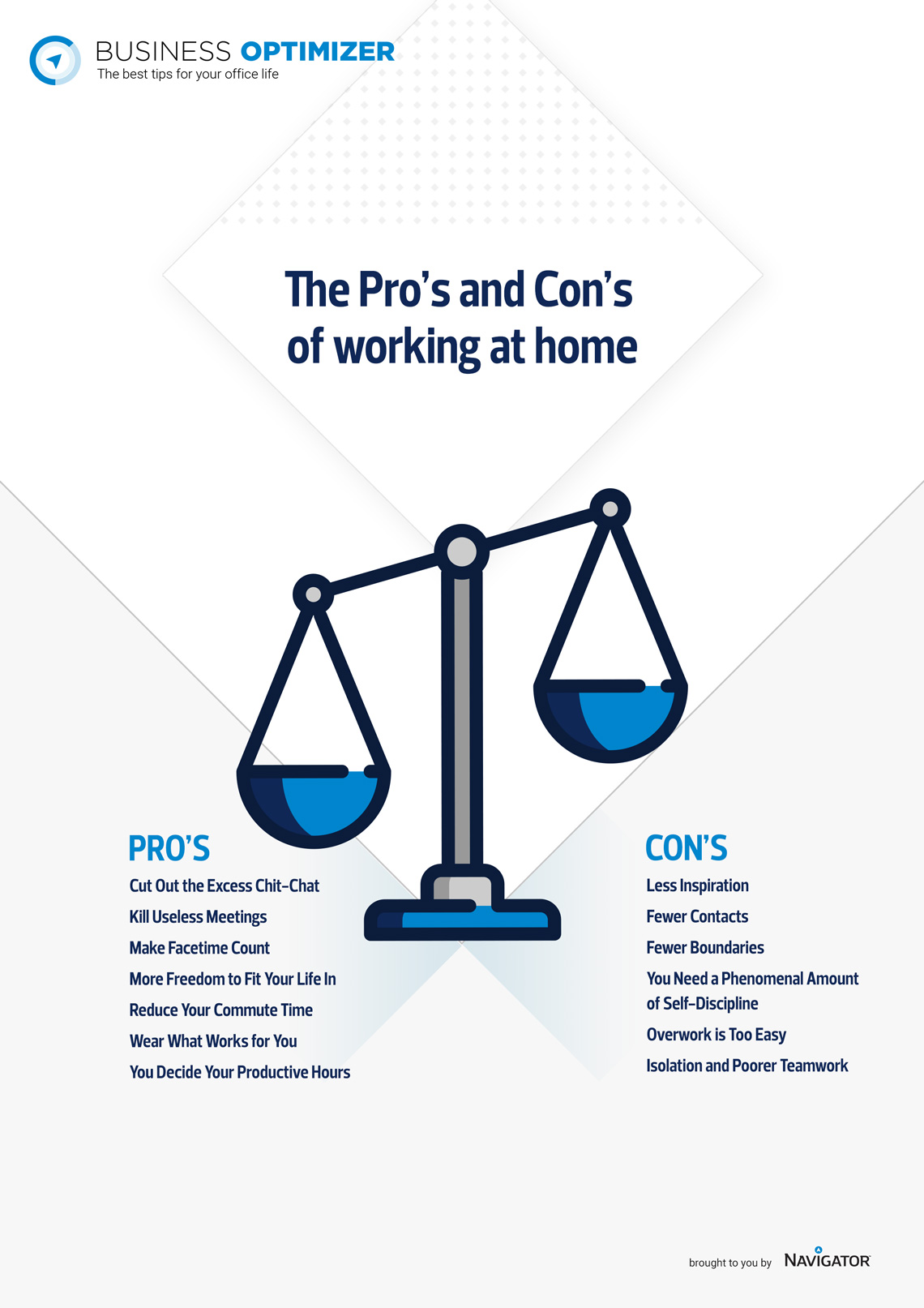 [Infographic] Work from Home - Pros and Cons | Business ...